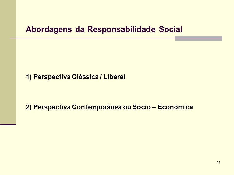 Abordagens da Responsabilidade Social