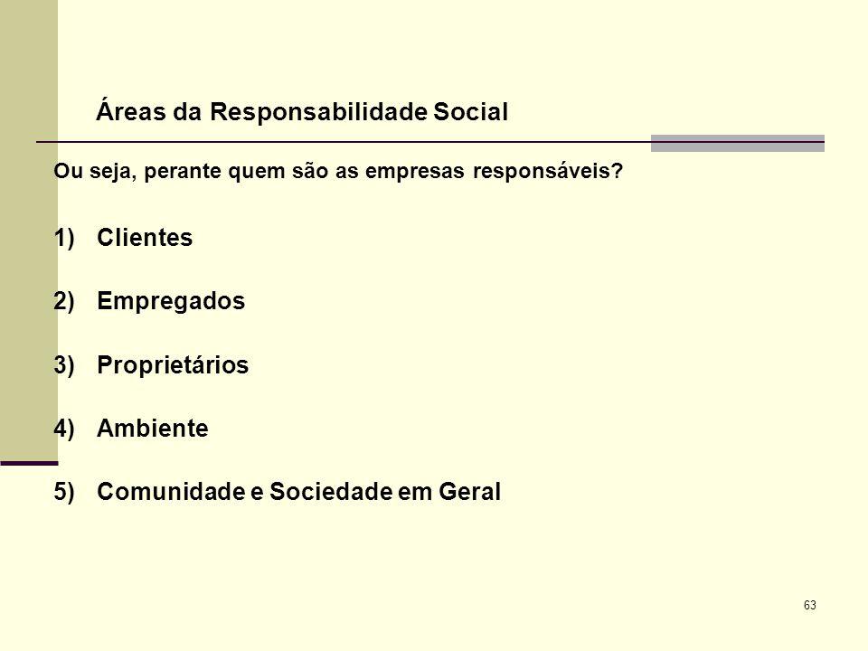 Áreas da Responsabilidade Social