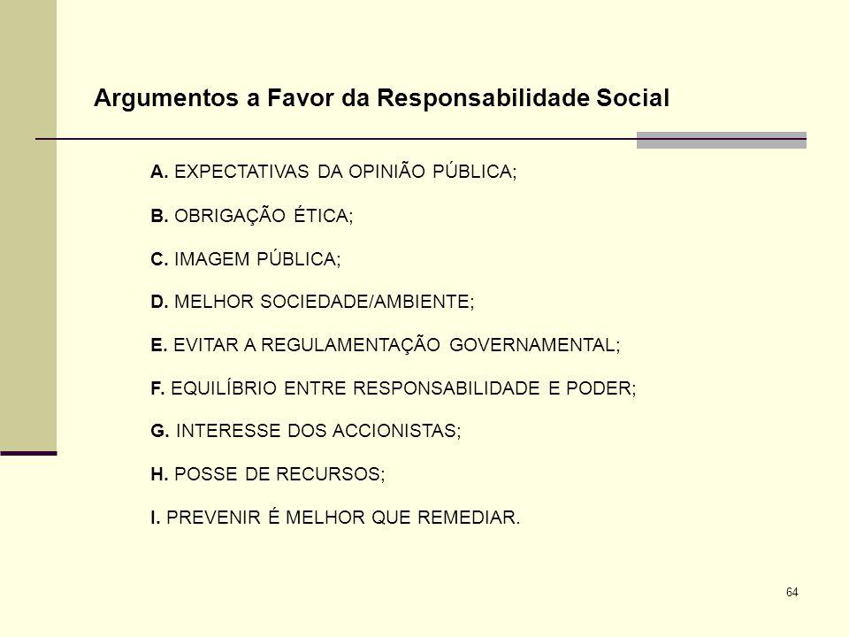 Argumentos a Favor da Responsabilidade Social