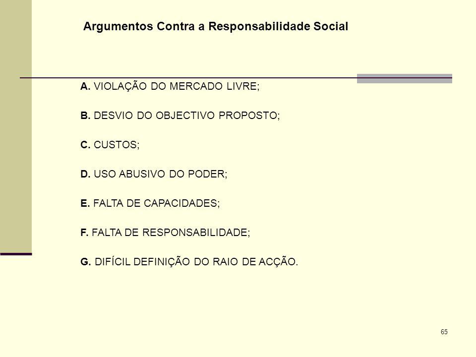 Argumentos Contra a Responsabilidade Social