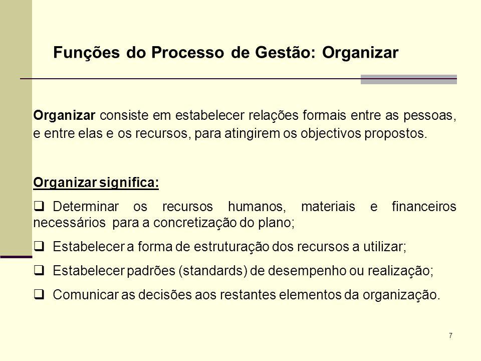 Funções do Processo de Gestão: Organizar
