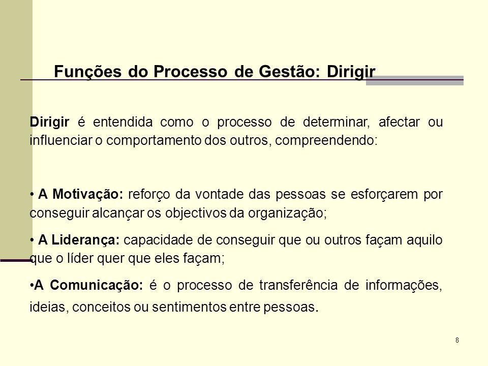 Funções do Processo de Gestão: Dirigir