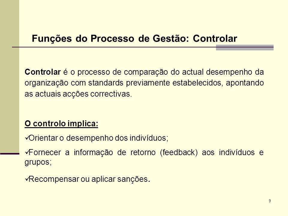 Funções do Processo de Gestão: Controlar