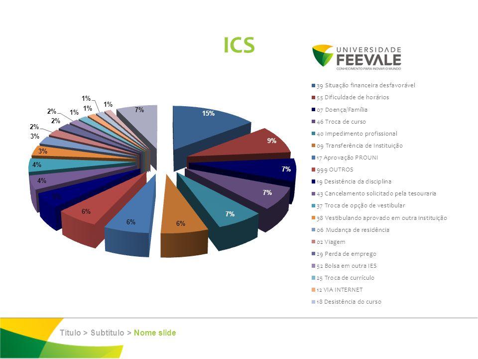 ICS Título > Subtítulo > Nome slide