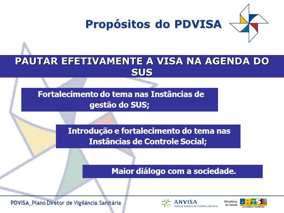 PAUTAR EFETIVAMENTE A VISA NA AGENDA DO SUS