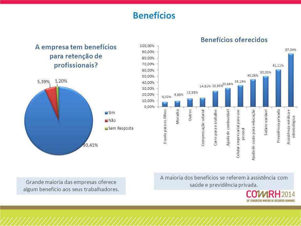 Benefícios A maioria dos benefícios se referem à assistência com saúde e previdência privada.