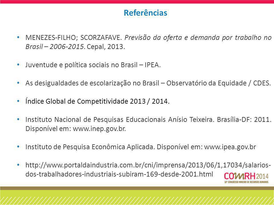 Referências MENEZES-FILHO; SCORZAFAVE. Previsão da oferta e demanda por trabalho no Brasil – 2006-2015. Cepal, 2013.