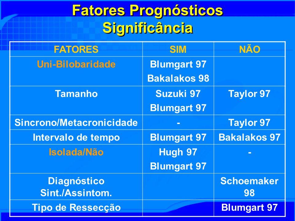 Fatores Prognósticos Significância
