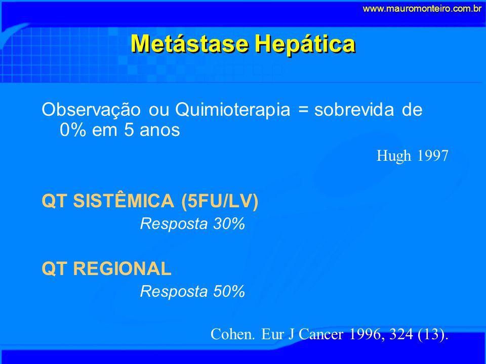 www.mauromonteiro.com.br Metástase Hepática. Observação ou Quimioterapia = sobrevida de 0% em 5 anos.