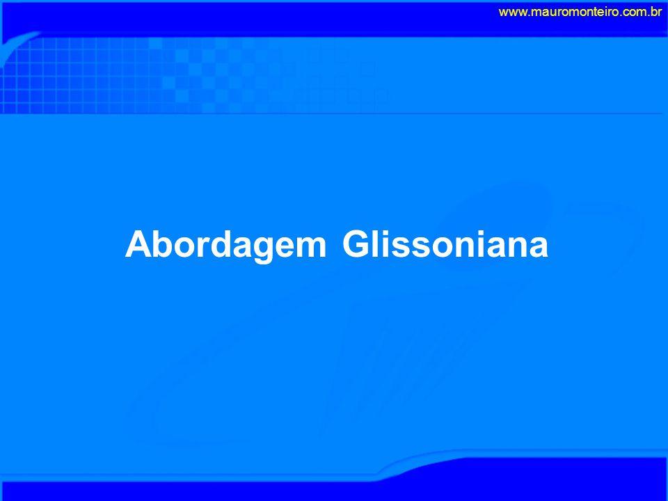 Abordagem Glissoniana