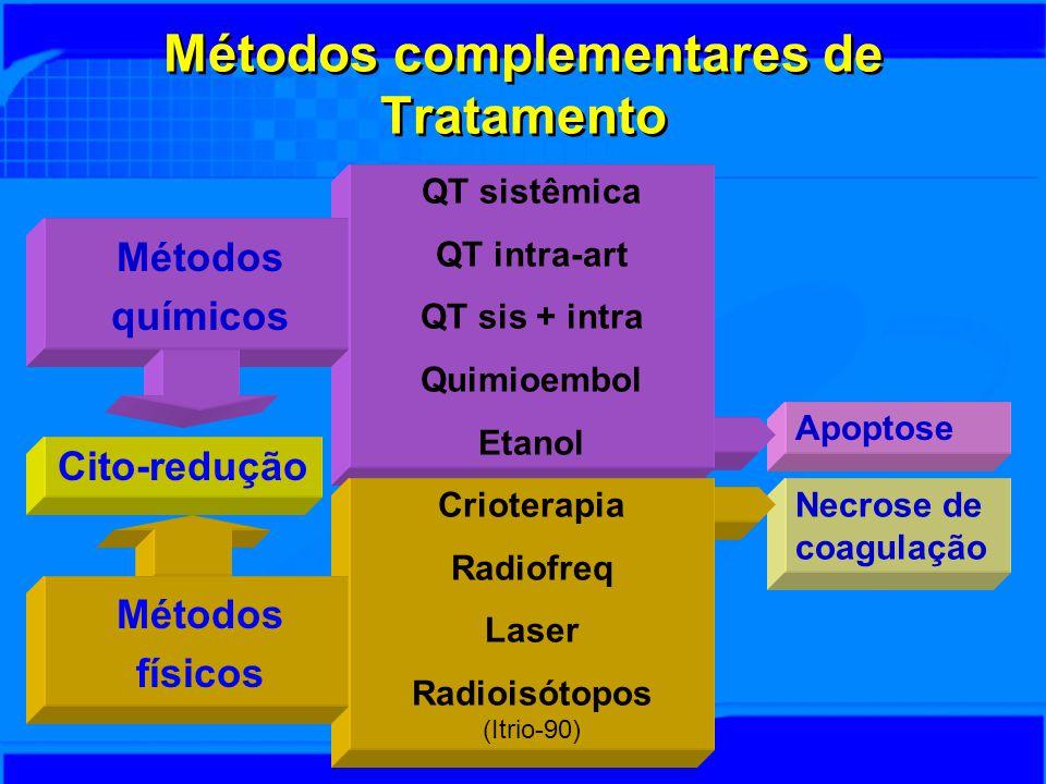 Métodos complementares de Tratamento