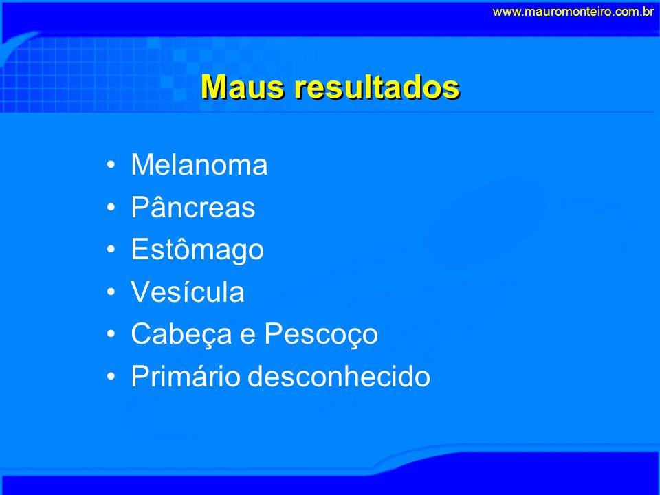 Maus resultados Melanoma Pâncreas Estômago Vesícula Cabeça e Pescoço