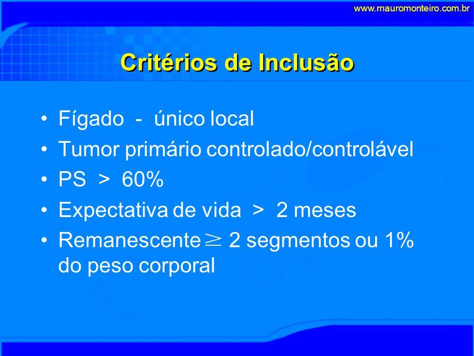 Critérios de Inclusão Fígado - único local