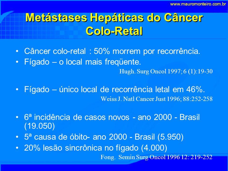 Metástases Hepáticas do Câncer Colo-Retal