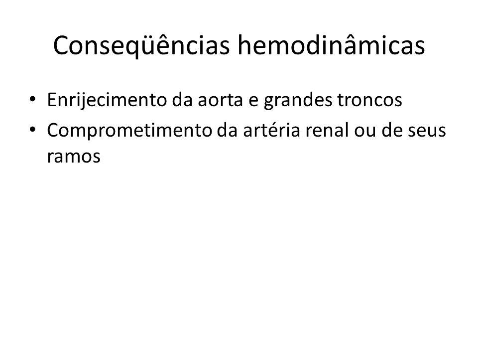 Conseqüências hemodinâmicas