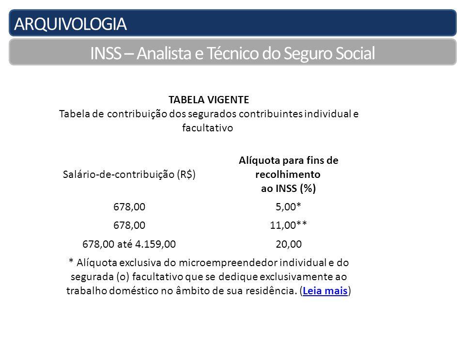 Alíquota para fins de recolhimento ao INSS (%)
