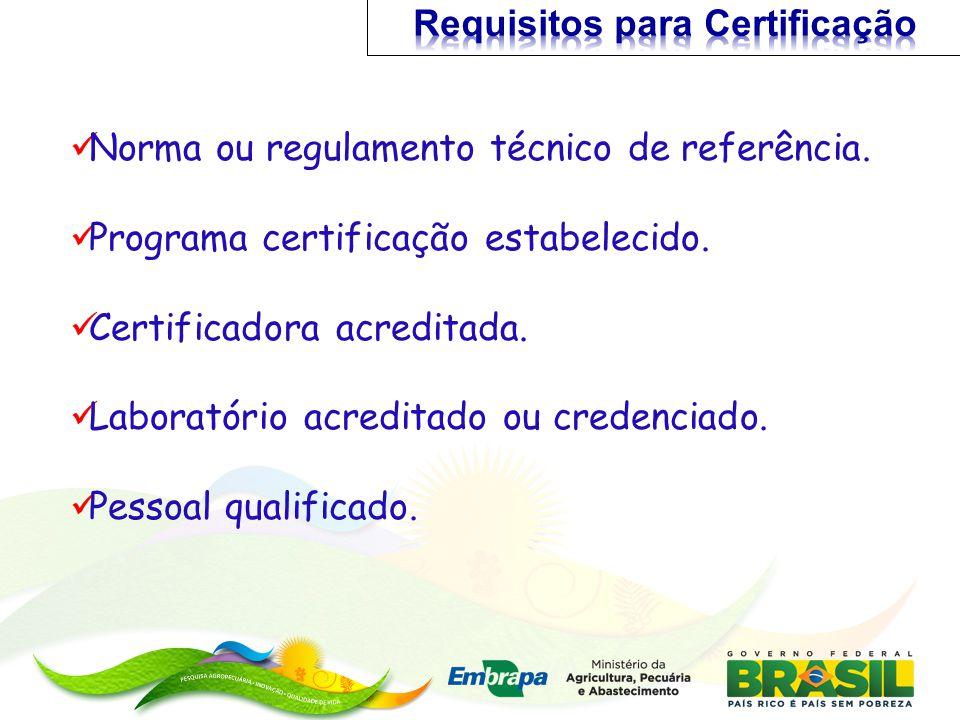 Requisitos para Certificação
