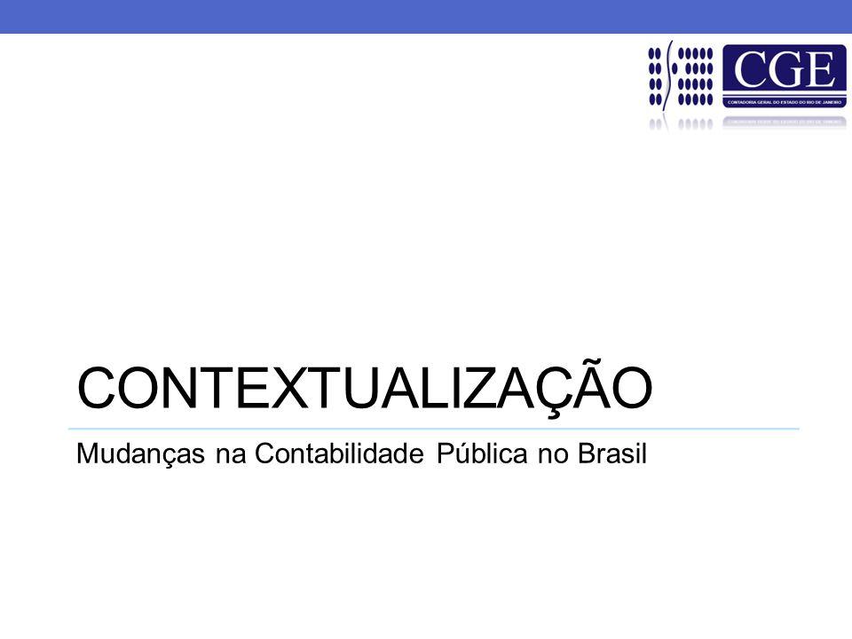 Contextualização Mudanças na Contabilidade Pública no Brasil