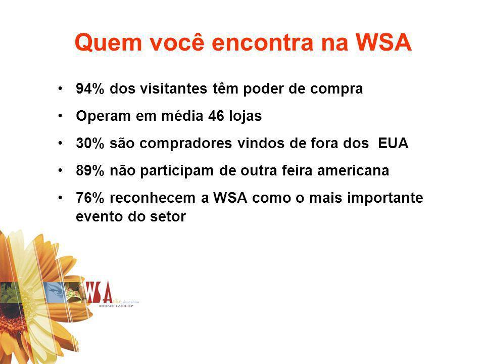 Quem você encontra na WSA