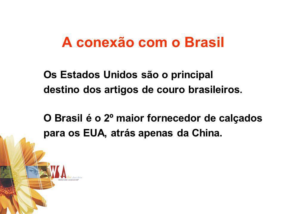 A conexão com o Brasil Os Estados Unidos são o principal