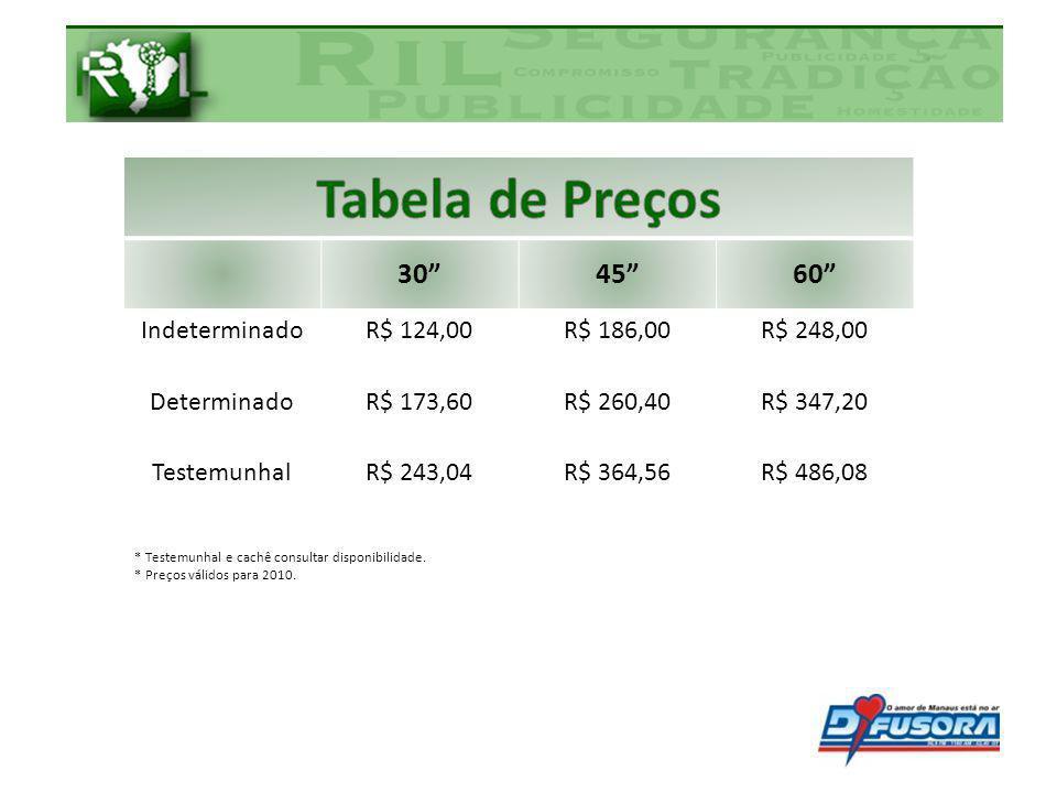 Tabela de Preços 30 45 60 Indeterminado R$ 124,00 R$ 186,00
