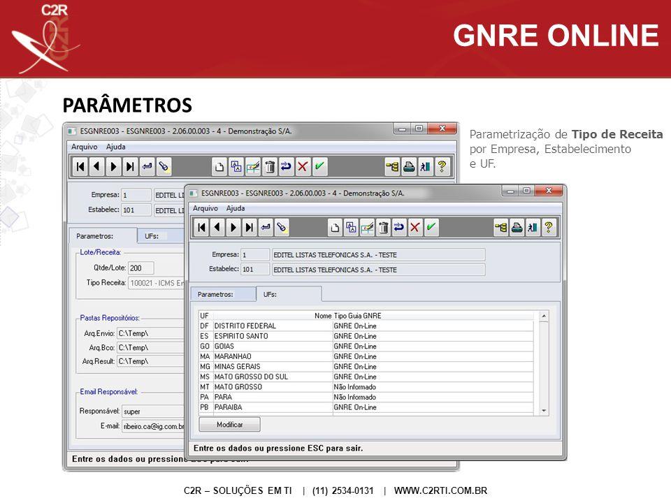 GNRE ONLINE PARÂMETROS Parametrização de Tipo de Receita