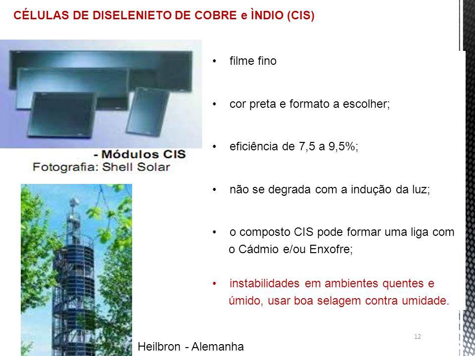 CÉLULAS DE DISELENIETO DE COBRE e ÌNDIO (CIS)