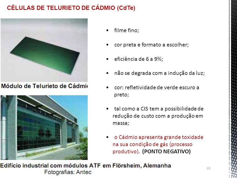 CÉLULAS DE TELURIETO DE CÁDMIO (CdTe)