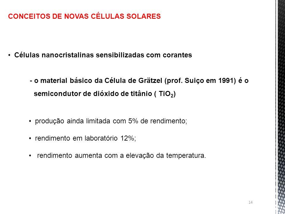CONCEITOS DE NOVAS CÉLULAS SOLARES