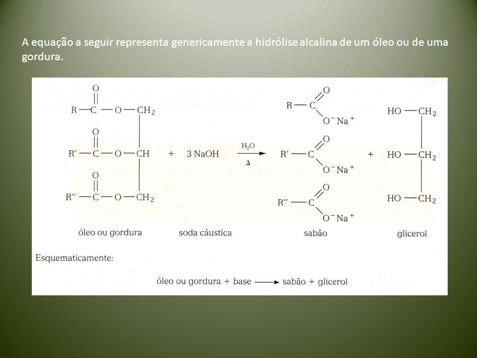 A equação a seguir representa genericamente a hidrólise alcalina de um óleo ou de uma gordura.