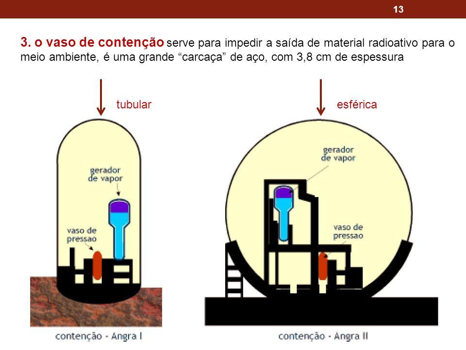3. o vaso de contenção serve para impedir a saída de material radioativo para o meio ambiente, é uma grande carcaça de aço, com 3,8 cm de espessura
