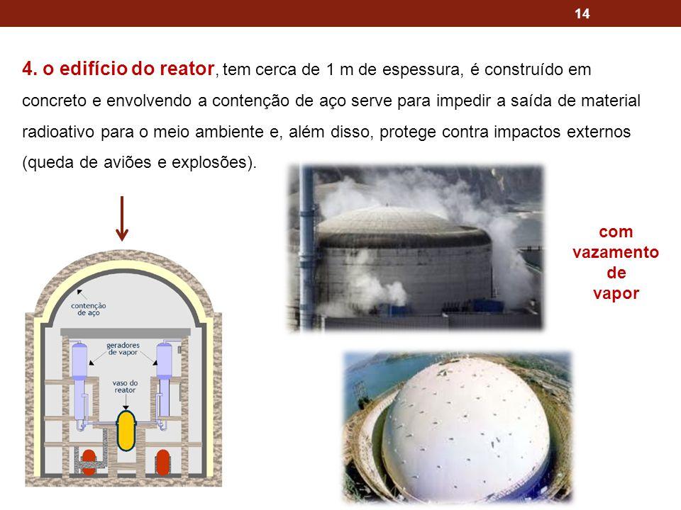 4. o edifício do reator, tem cerca de 1 m de espessura, é construído em concreto e envolvendo a contenção de aço serve para impedir a saída de material radioativo para o meio ambiente e, além disso, protege contra impactos externos (queda de aviões e explosões).