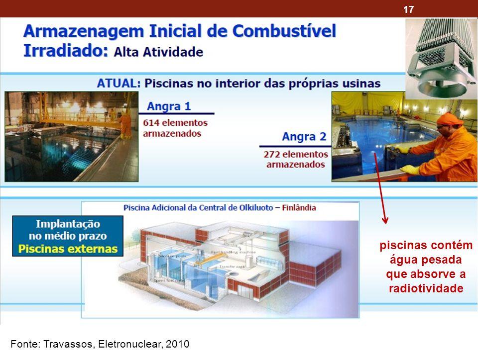 piscinas contém água pesada que absorve a radiotividade