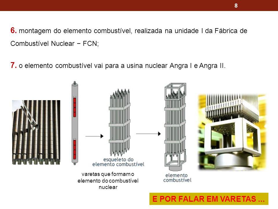 varetas que formam o elemento do combustível nuclear