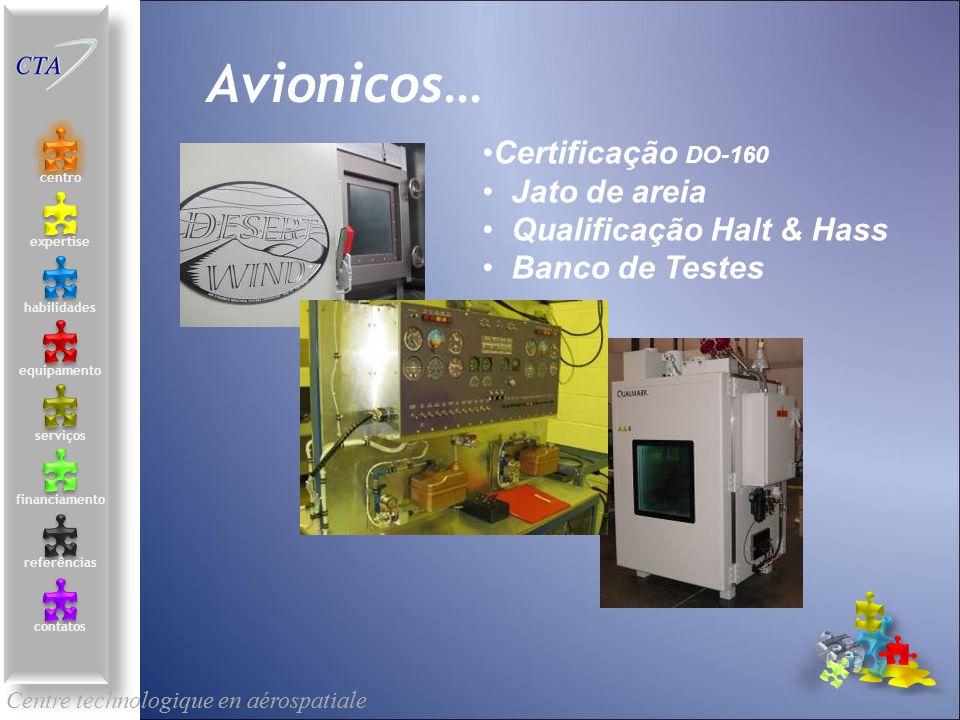 Avionicos… Certificação DO-160 Jato de areia Qualificação Halt & Hass