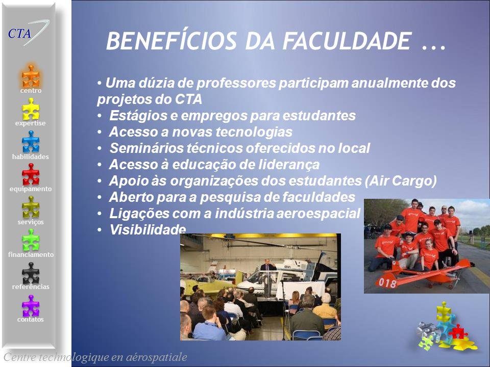 BENEFÍCIOS DA FACULDADE ...