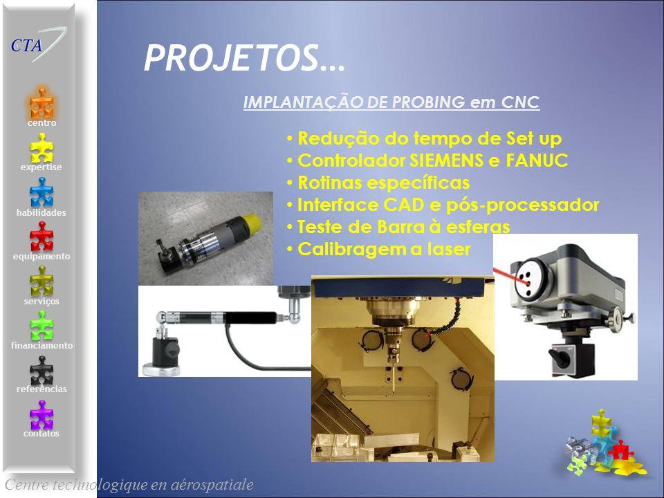 IMPLANTAÇÃO DE PROBING em CNC