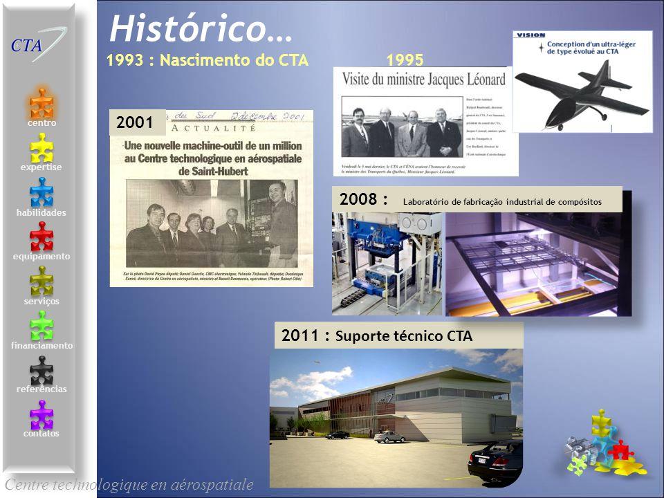 Histórico… Centre technologique en aérospatiale