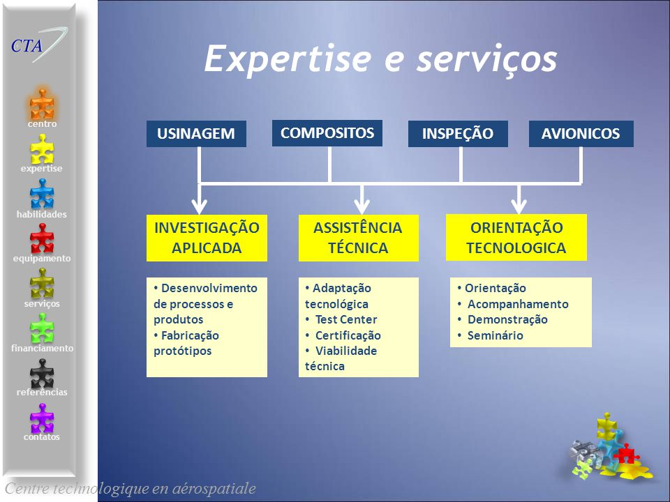 INVESTIGAÇÃOAPLICADA ORIENTAÇÃO TECNOLOGICA