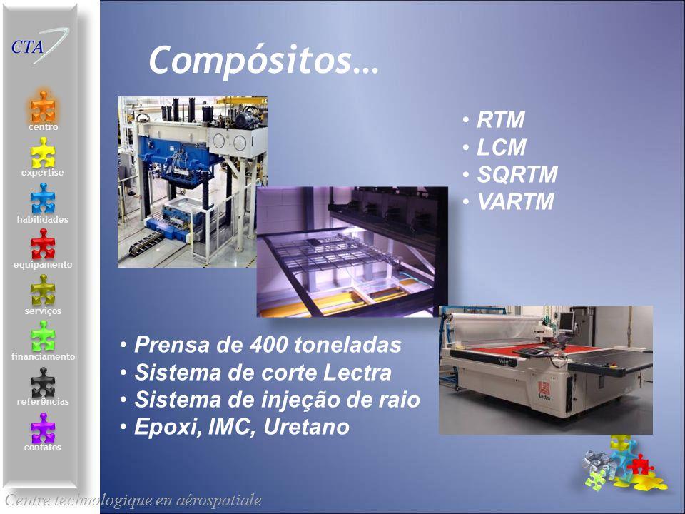 Compósitos… RTM LCM SQRTM VARTM Prensa de 400 toneladas