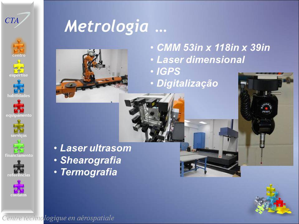 Metrologia … CMM 53in x 118in x 39in Laser dimensional IGPS