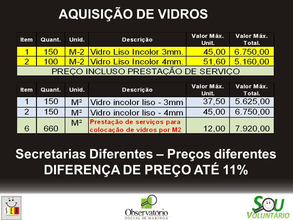 Secretarias Diferentes – Preços diferentes DIFERENÇA DE PREÇO ATÉ 11%