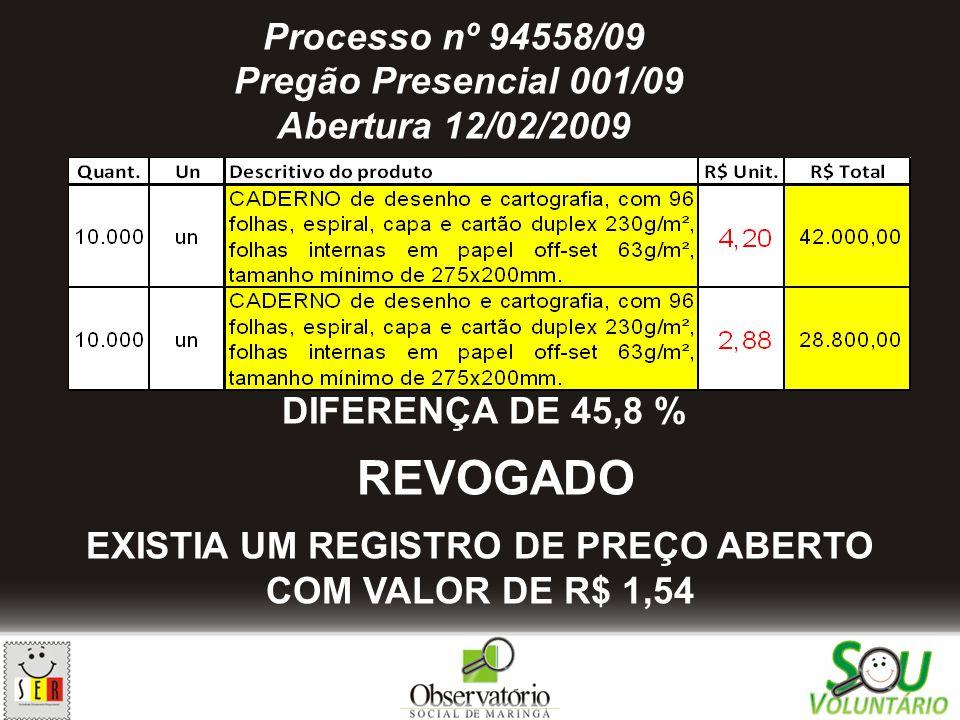 EXISTIA UM REGISTRO DE PREÇO ABERTO