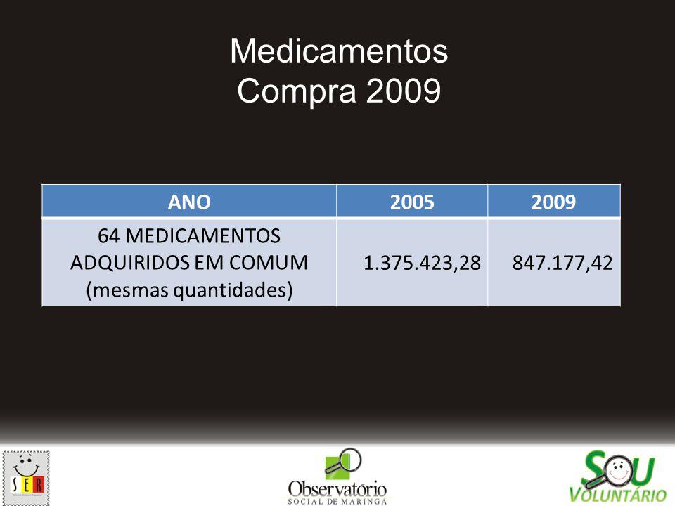 Medicamentos Compra 2009 ANO 2005 2009 64 MEDICAMENTOS