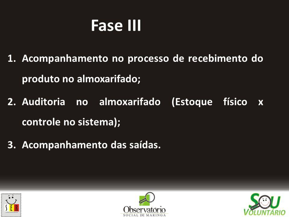 Fase III Acompanhamento no processo de recebimento do produto no almoxarifado; Auditoria no almoxarifado (Estoque físico x controle no sistema);