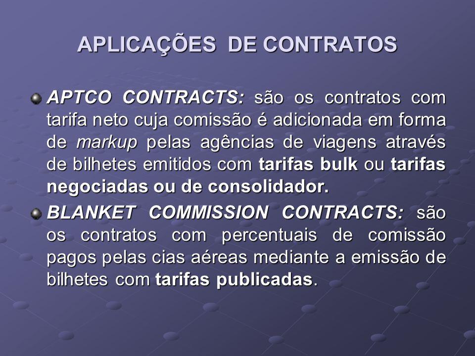 APLICAÇÕES DE CONTRATOS
