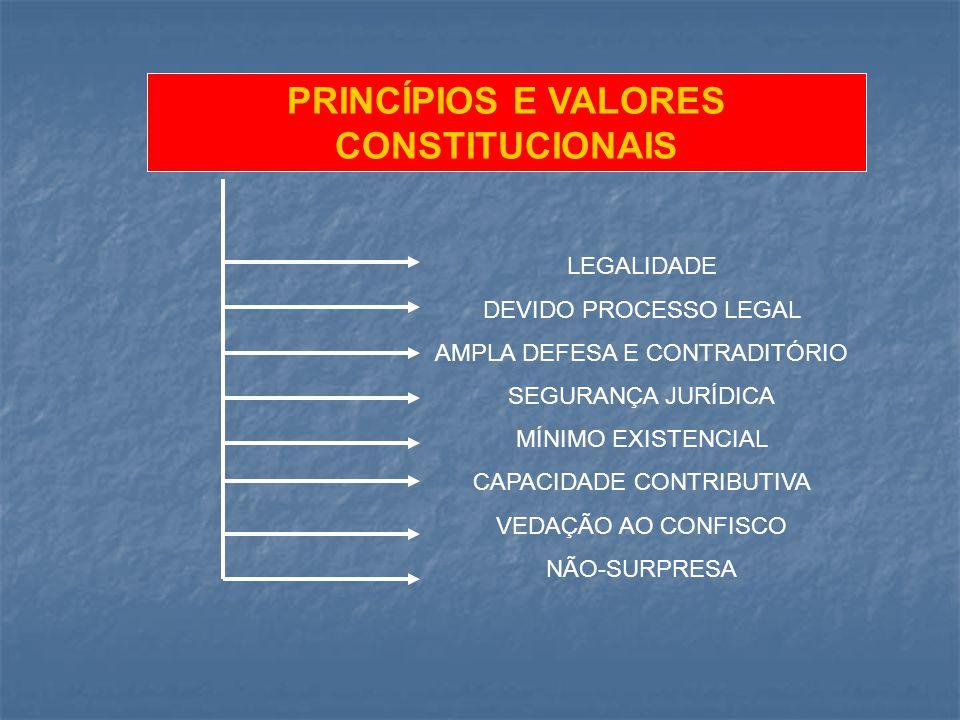 PRINCÍPIOS E VALORES CONSTITUCIONAIS