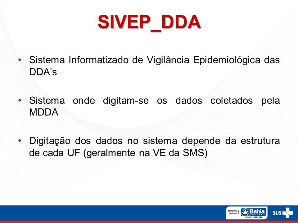 SIVEP_DDA Sistema Informatizado de Vigilância Epidemiológica das DDA's