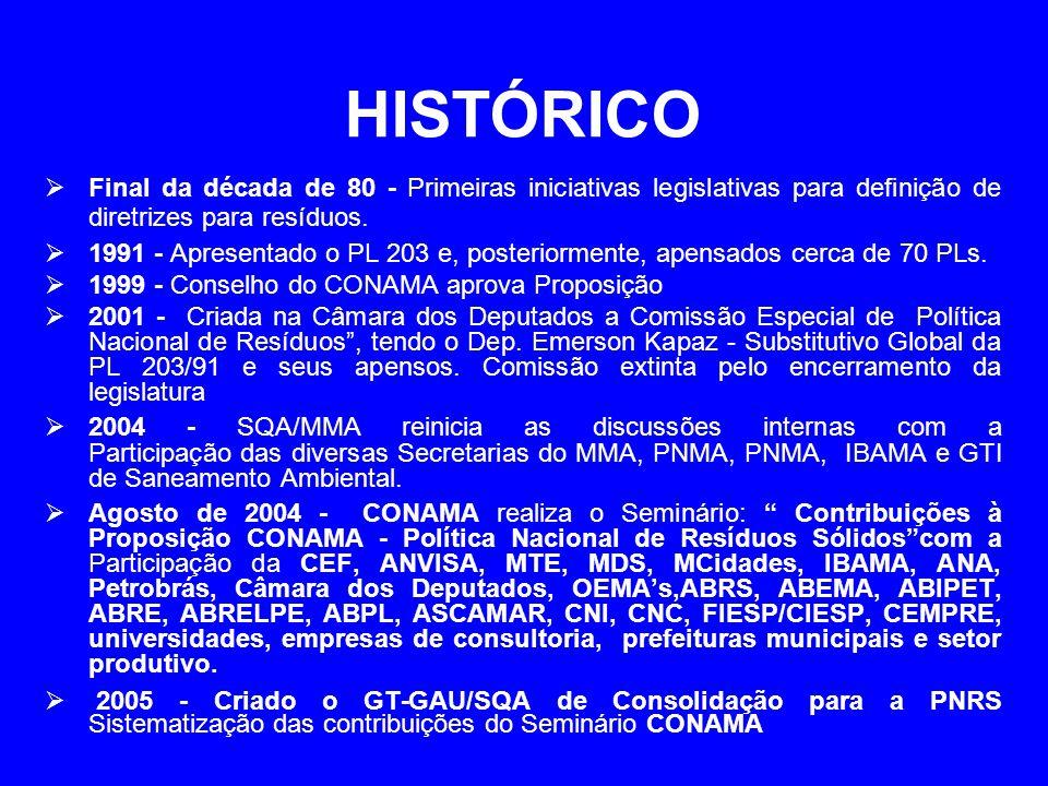 HISTÓRICO Final da década de 80 - Primeiras iniciativas legislativas para definição de diretrizes para resíduos.