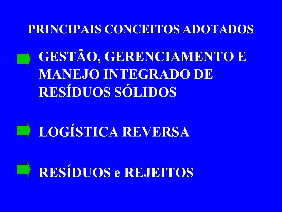 PRINCIPAIS CONCEITOS ADOTADOS